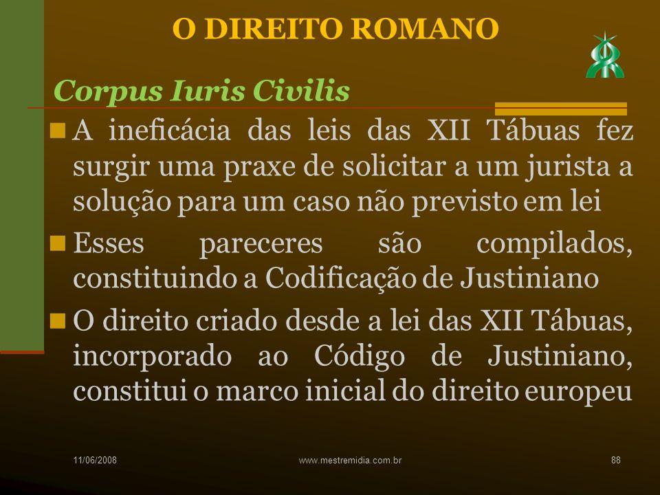O DIREITO ROMANO Corpus Iuris Civilis