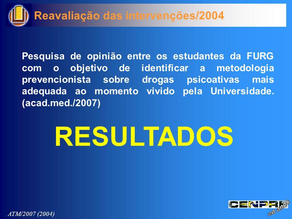 RESULTADOS Reavaliação das intervenções/2004