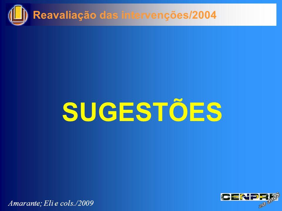 SUGESTÕES Reavaliação das intervenções/2004 Amarante; Eli e cols./2009
