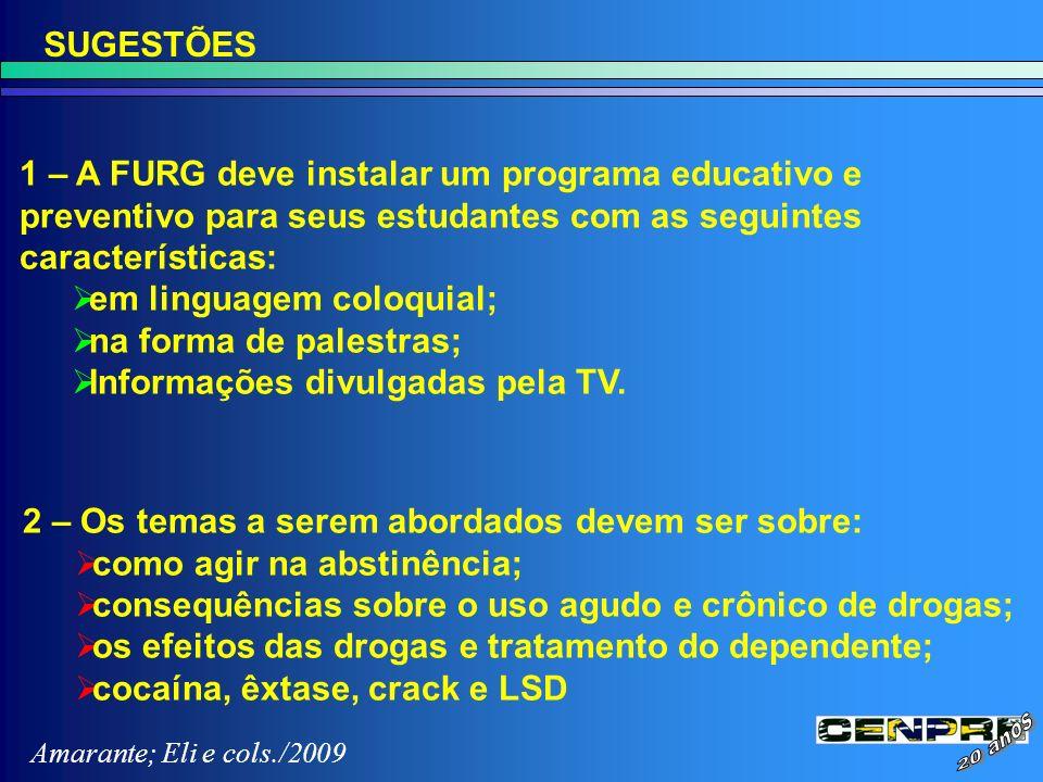 1 – A FURG deve instalar um programa educativo e