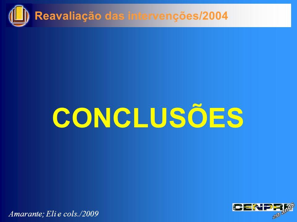 CONCLUSÕES Reavaliação das intervenções/2004