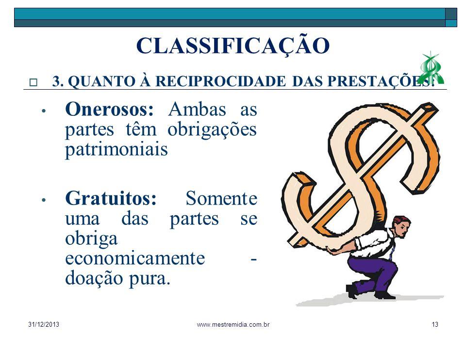 CLASSIFICAÇÃO Onerosos: Ambas as partes têm obrigações patrimoniais