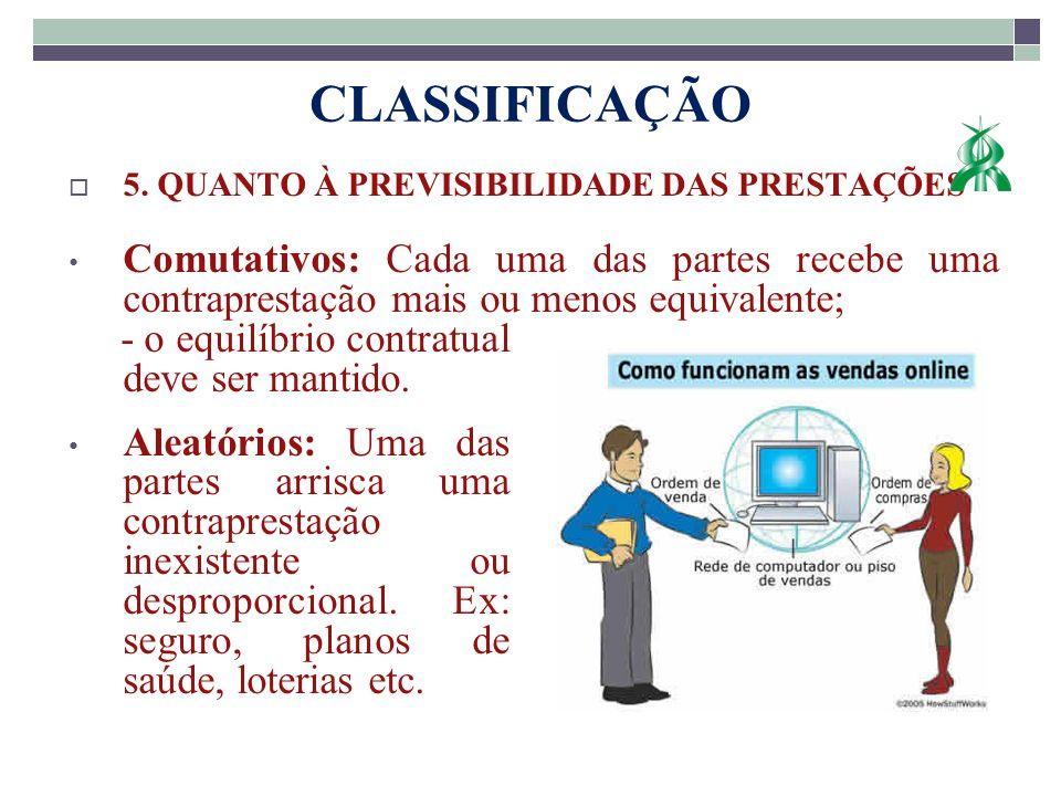 CLASSIFICAÇÃO 5. QUANTO À PREVISIBILIDADE DAS PRESTAÇÕES. Comutativos: Cada uma das partes recebe uma contraprestação mais ou menos equivalente;
