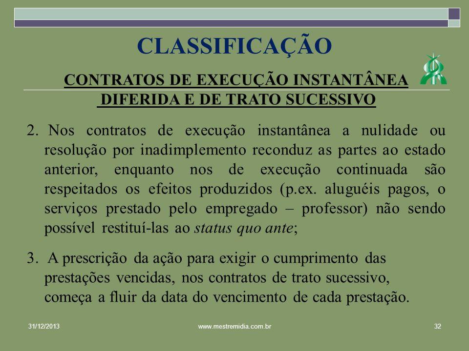CONTRATOS DE EXECUÇÃO INSTANTÂNEA DIFERIDA E DE TRATO SUCESSIVO