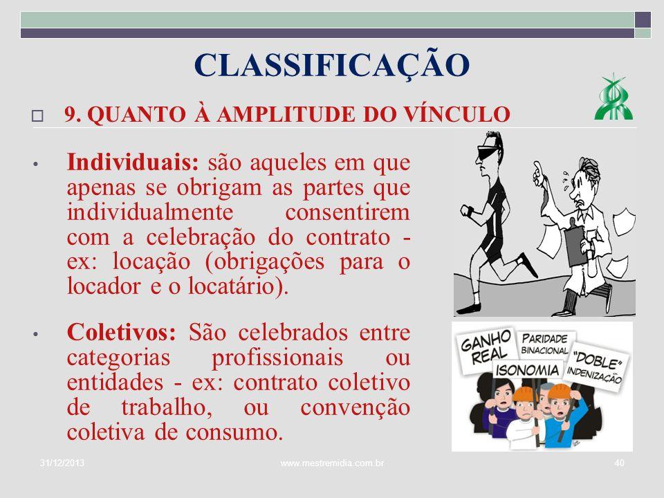 CLASSIFICAÇÃO9. QUANTO À AMPLITUDE DO VÍNCULO.