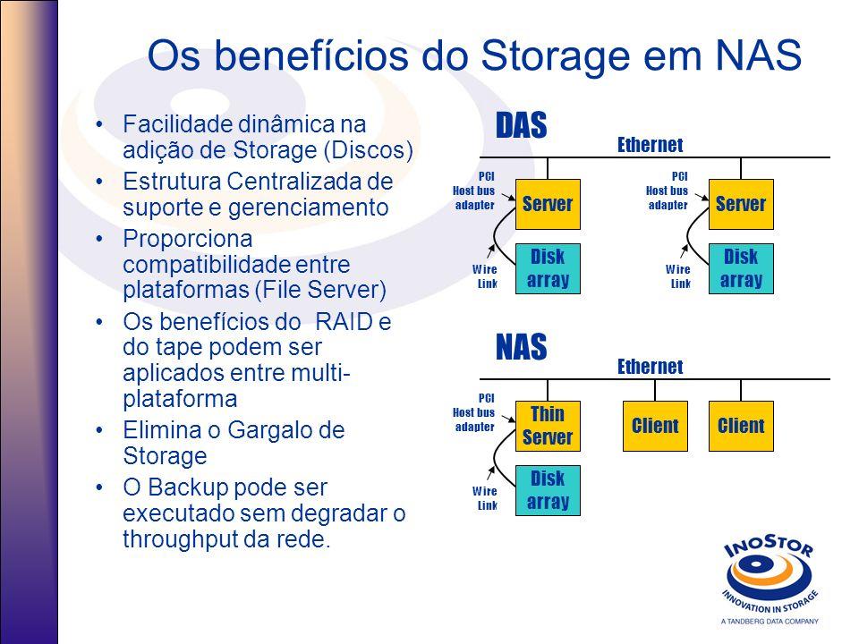 Os benefícios do Storage em NAS