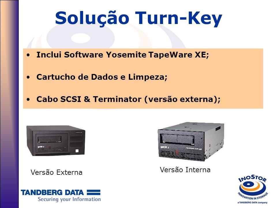 Solução Turn-Key Inclui Software Yosemite TapeWare XE;