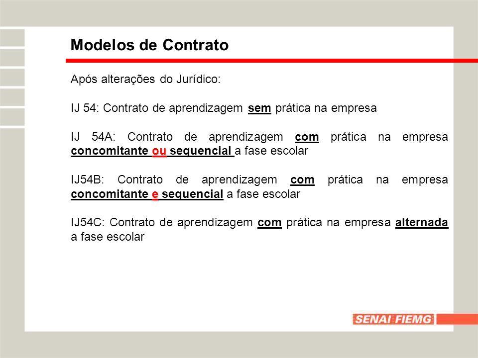 Modelos de Contrato Após alterações do Jurídico: