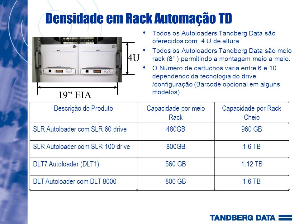 Densidade em Rack Automação TD
