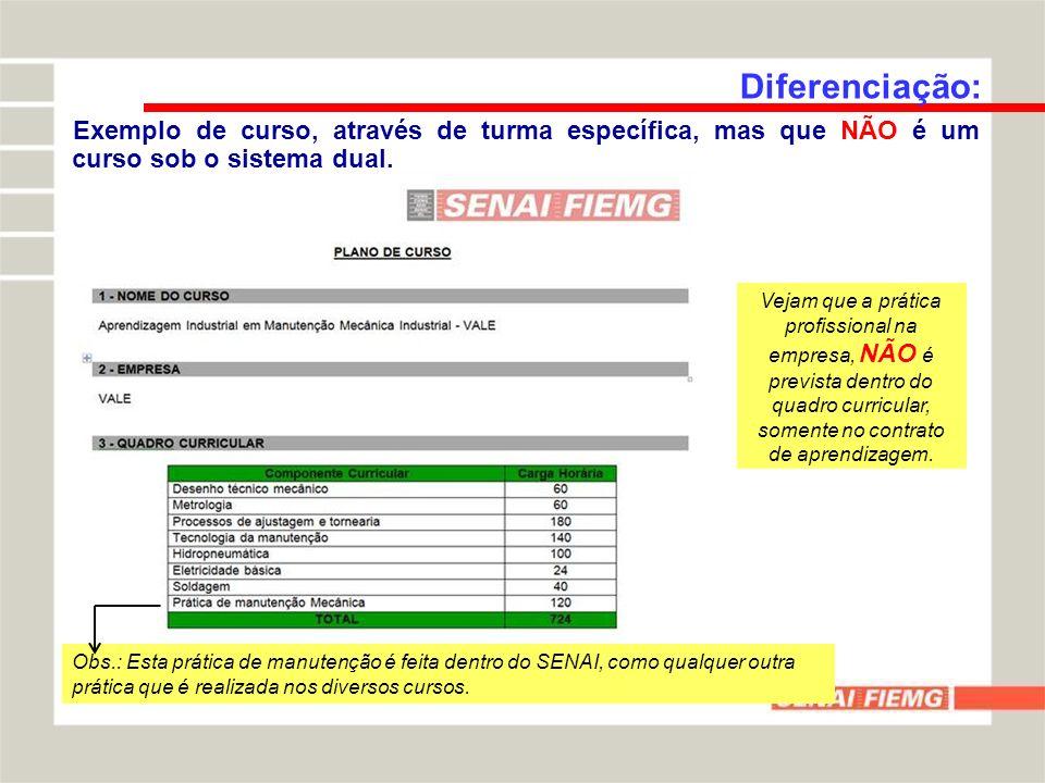 Diferenciação:Exemplo de curso, através de turma específica, mas que NÃO é um curso sob o sistema dual.