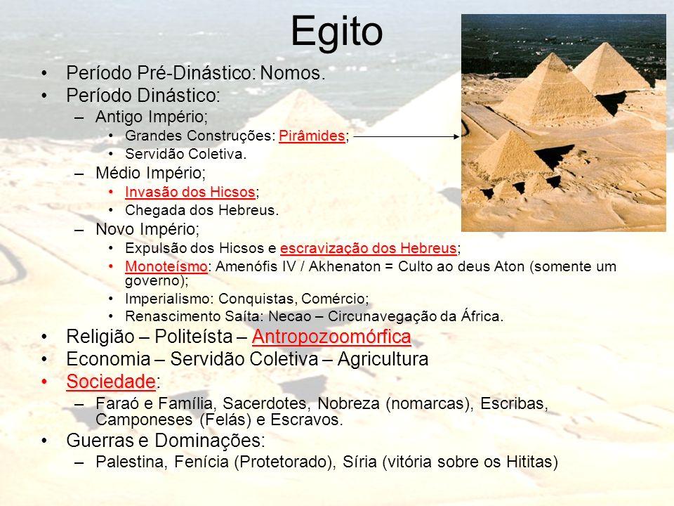 Egito Período Pré-Dinástico: Nomos. Período Dinástico: