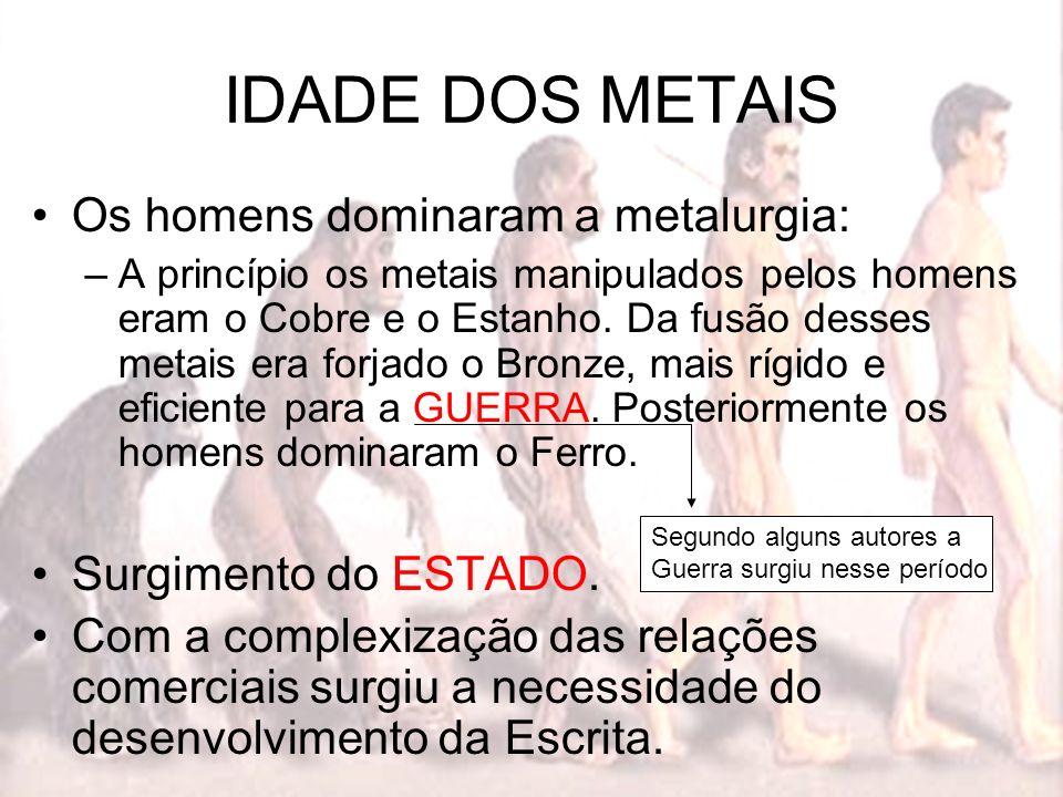 IDADE DOS METAIS Os homens dominaram a metalurgia: