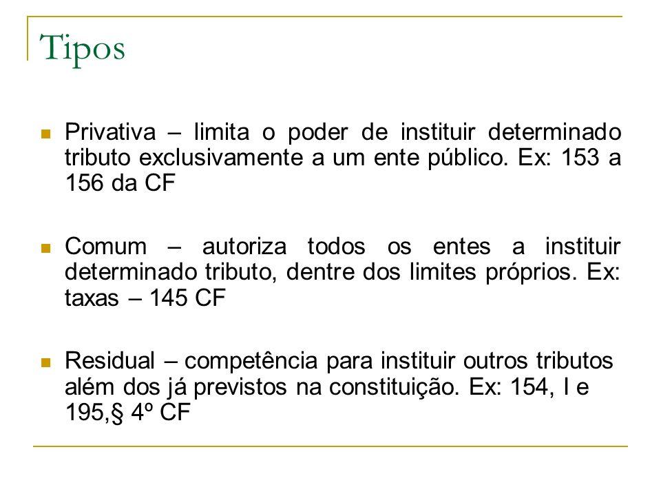 Tipos Privativa – limita o poder de instituir determinado tributo exclusivamente a um ente público. Ex: 153 a 156 da CF.