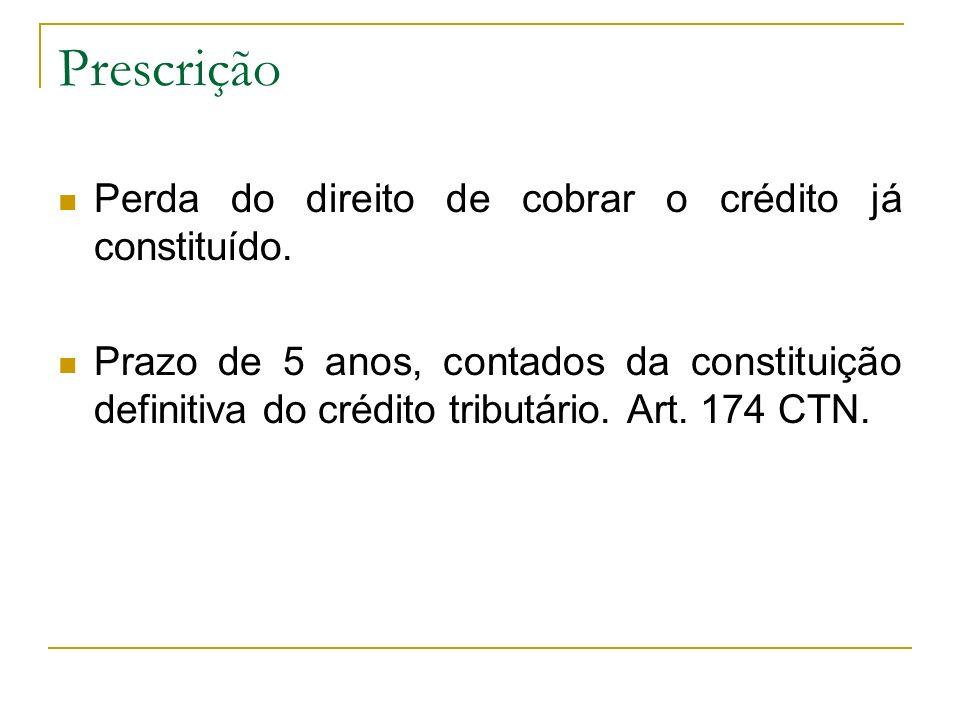 Prescrição Perda do direito de cobrar o crédito já constituído.