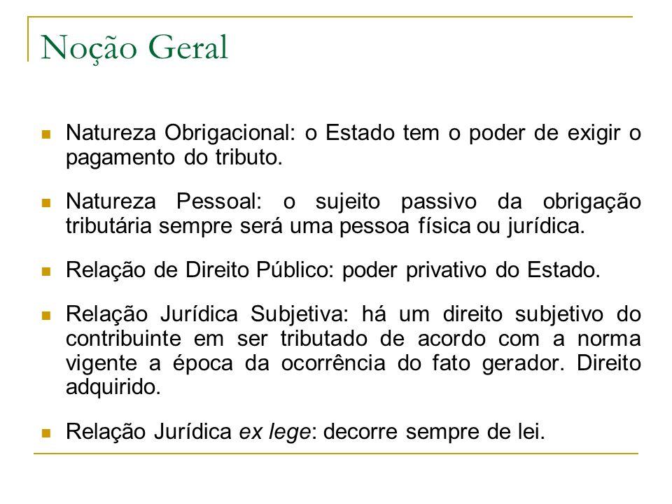 Noção Geral Natureza Obrigacional: o Estado tem o poder de exigir o pagamento do tributo.