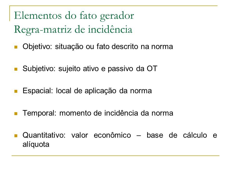 Elementos do fato gerador Regra-matriz de incidência