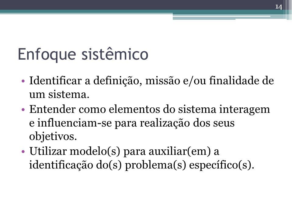 Enfoque sistêmico Identificar a definição, missão e/ou finalidade de um sistema.