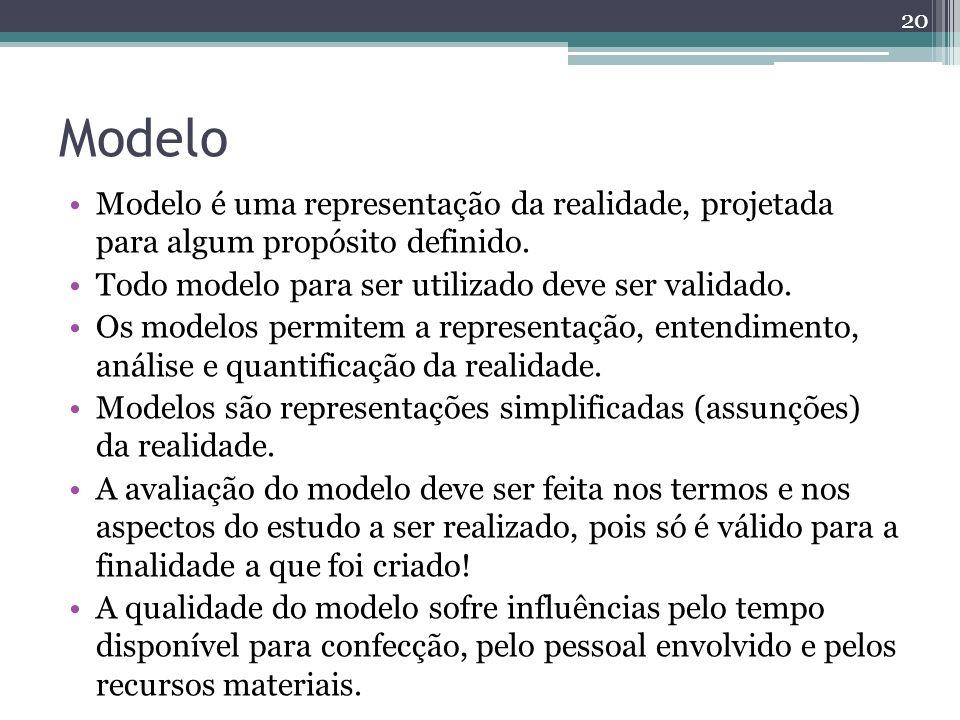 Modelo Modelo é uma representação da realidade, projetada para algum propósito definido. Todo modelo para ser utilizado deve ser validado.