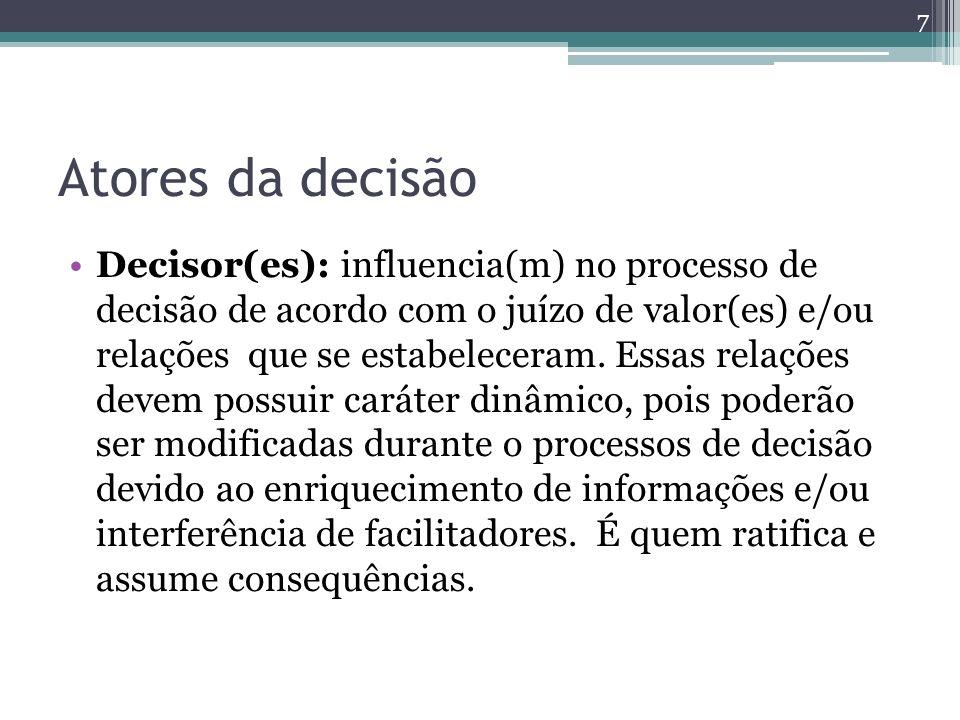 Atores da decisão