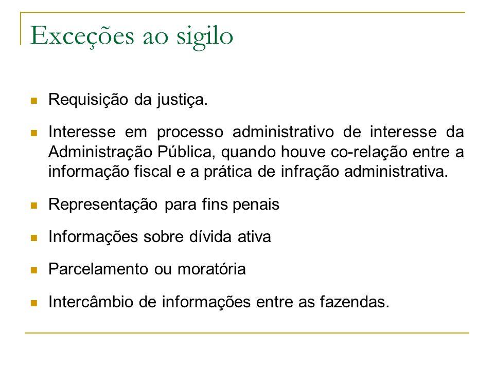 Exceções ao sigilo Requisição da justiça.