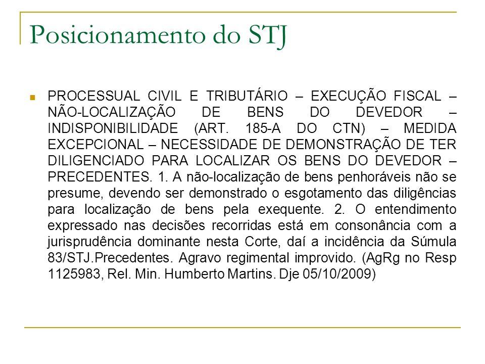 Posicionamento do STJ