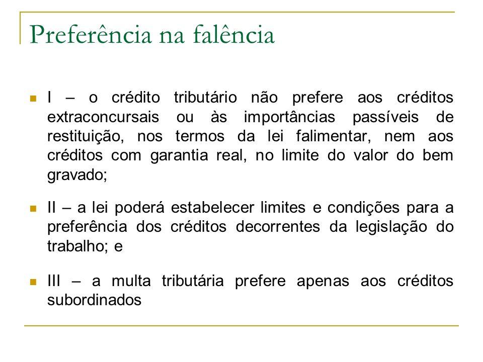 Preferência na falência