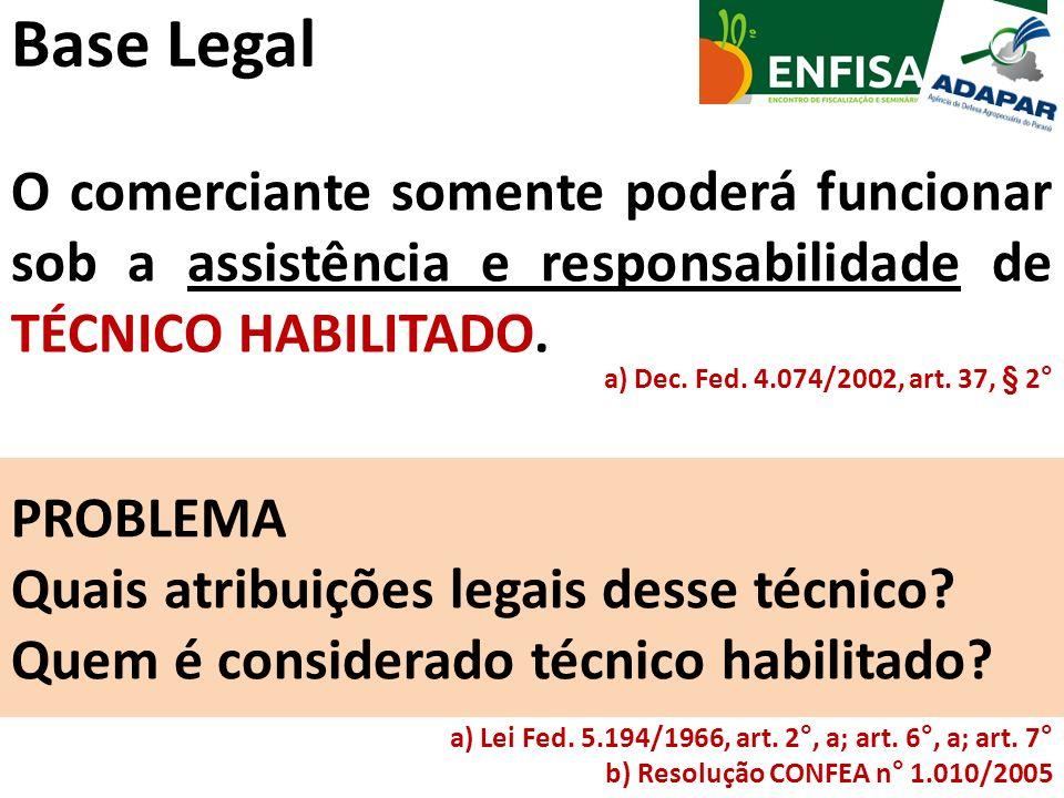 Base Legal O comerciante somente poderá funcionar sob a assistência e responsabilidade de TÉCNICO HABILITADO.