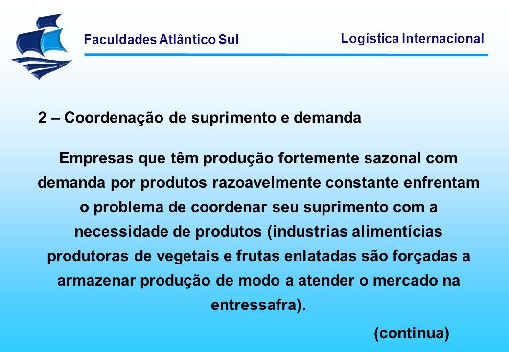 2 – Coordenação de suprimento e demanda