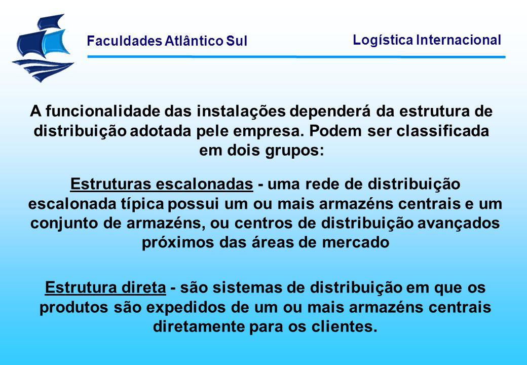 A funcionalidade das instalações dependerá da estrutura de distribuição adotada pele empresa. Podem ser classificada em dois grupos: