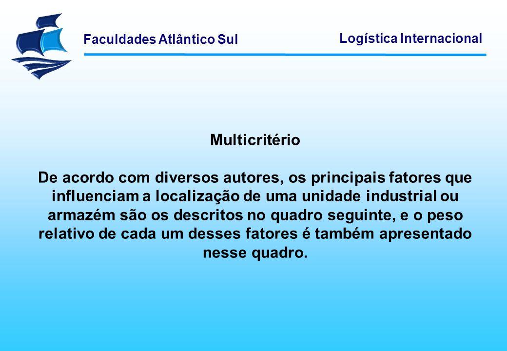 Multicritério