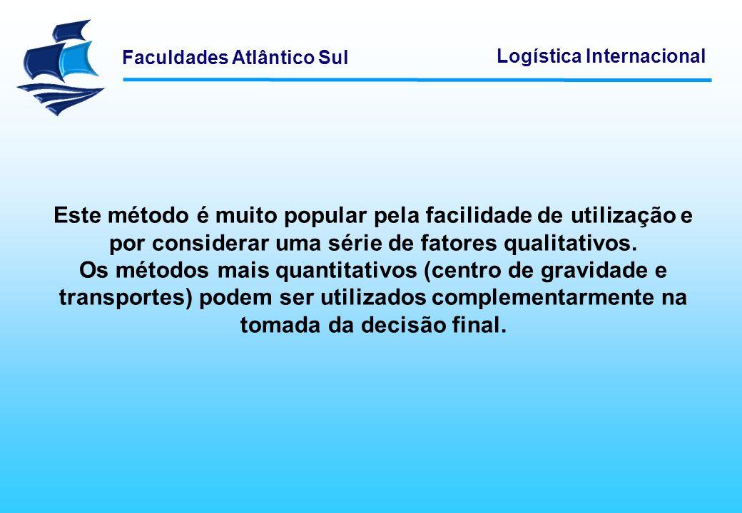 Este método é muito popular pela facilidade de utilização e por considerar uma série de fatores qualitativos.