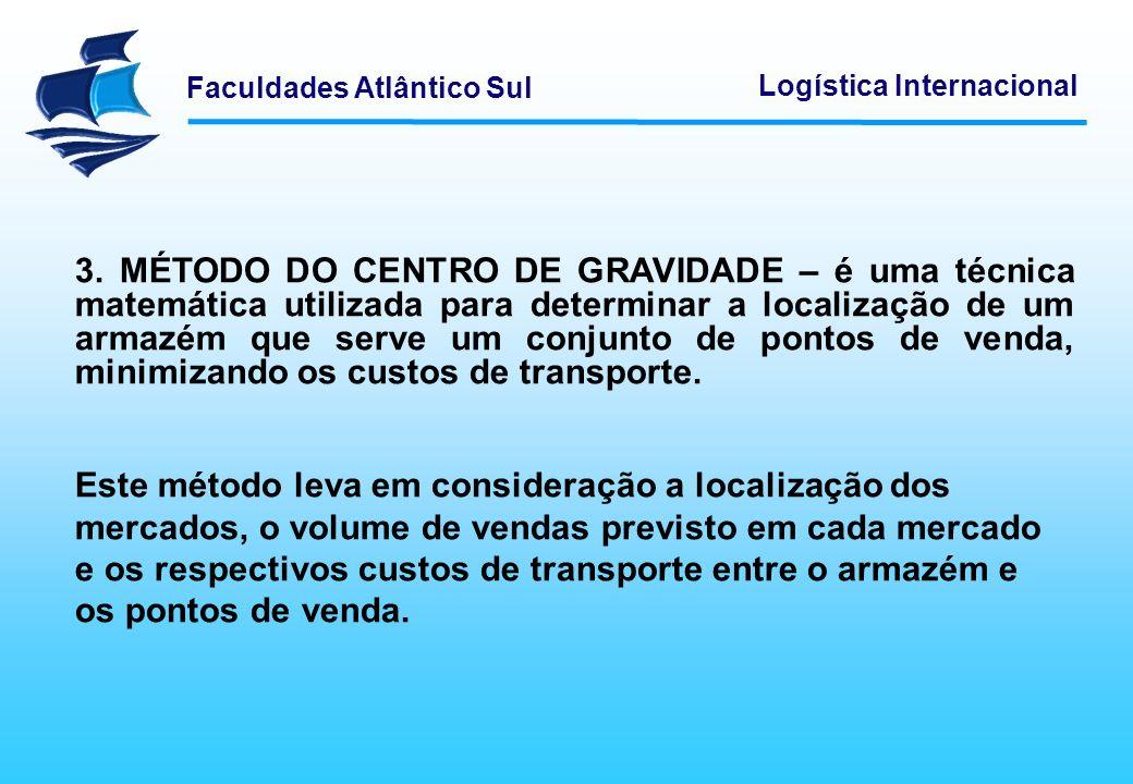 3. MÉTODO DO CENTRO DE GRAVIDADE – é uma técnica matemática utilizada para determinar a localização de um armazém que serve um conjunto de pontos de venda, minimizando os custos de transporte.