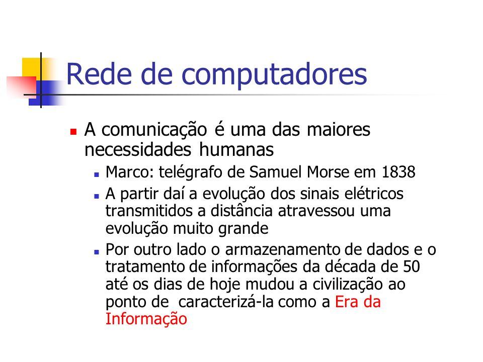 Rede de computadores A comunicação é uma das maiores necessidades humanas. Marco: telégrafo de Samuel Morse em 1838.