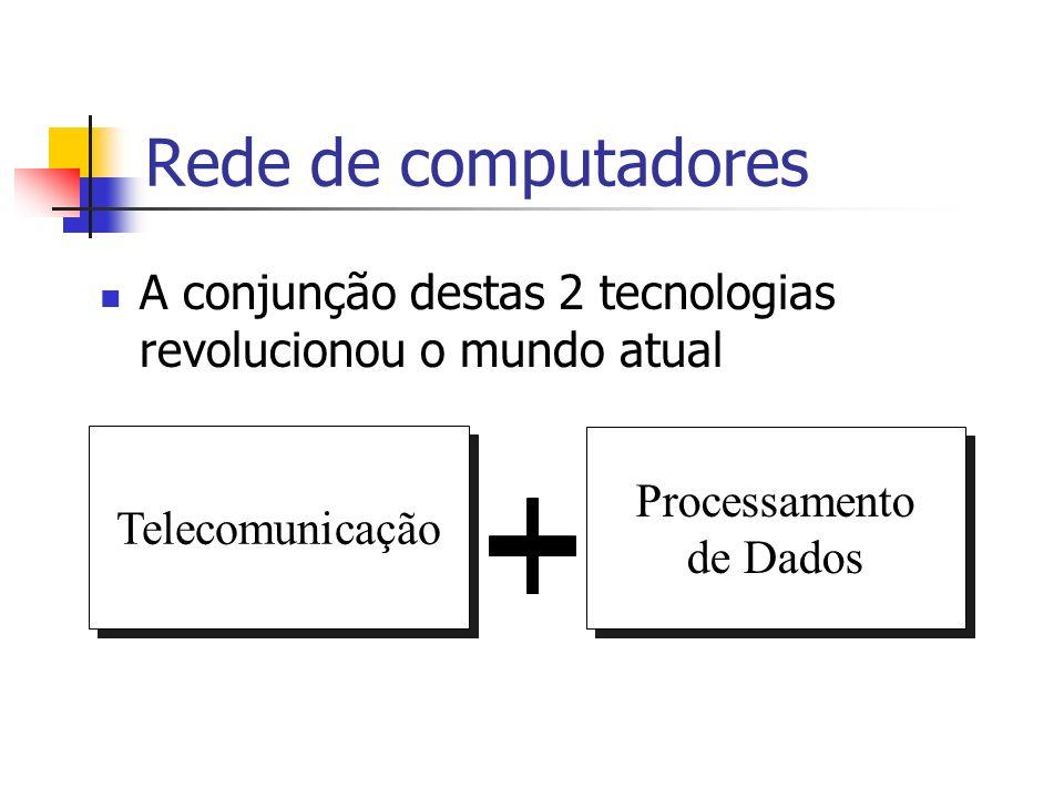 Rede de computadores A conjunção destas 2 tecnologias revolucionou o mundo atual. Telecomunicação.