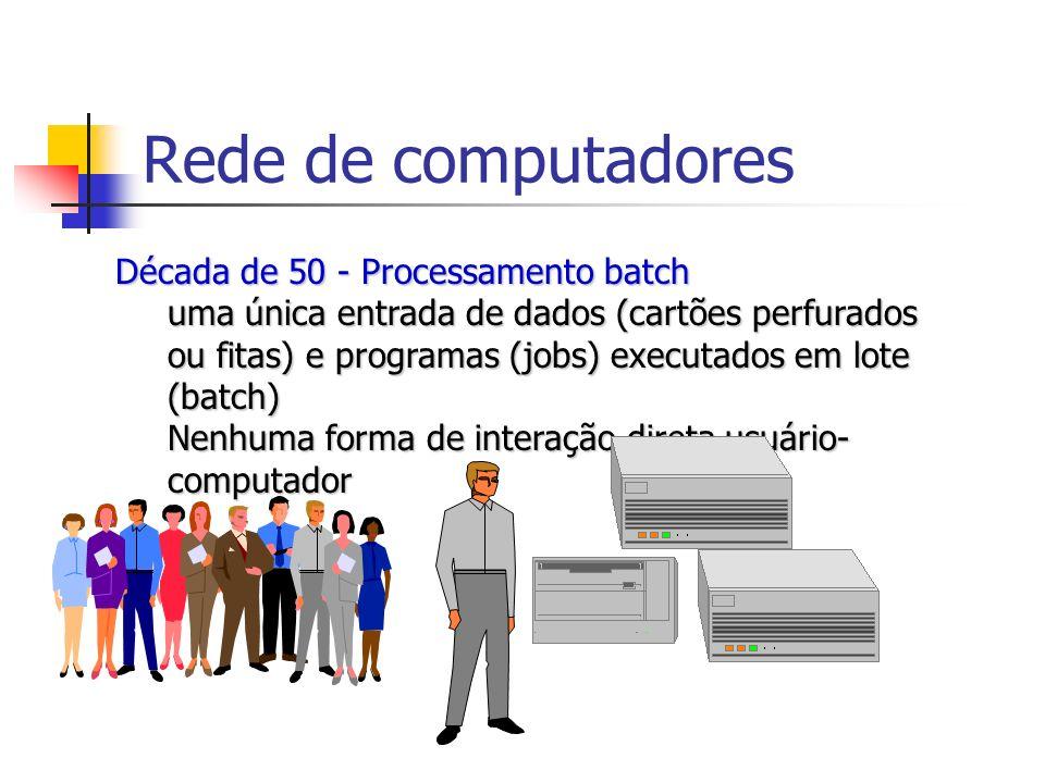 Rede de computadores Década de 50 - Processamento batch