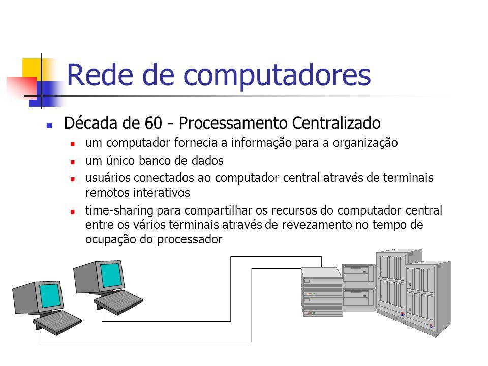 Rede de computadores Década de 60 - Processamento Centralizado