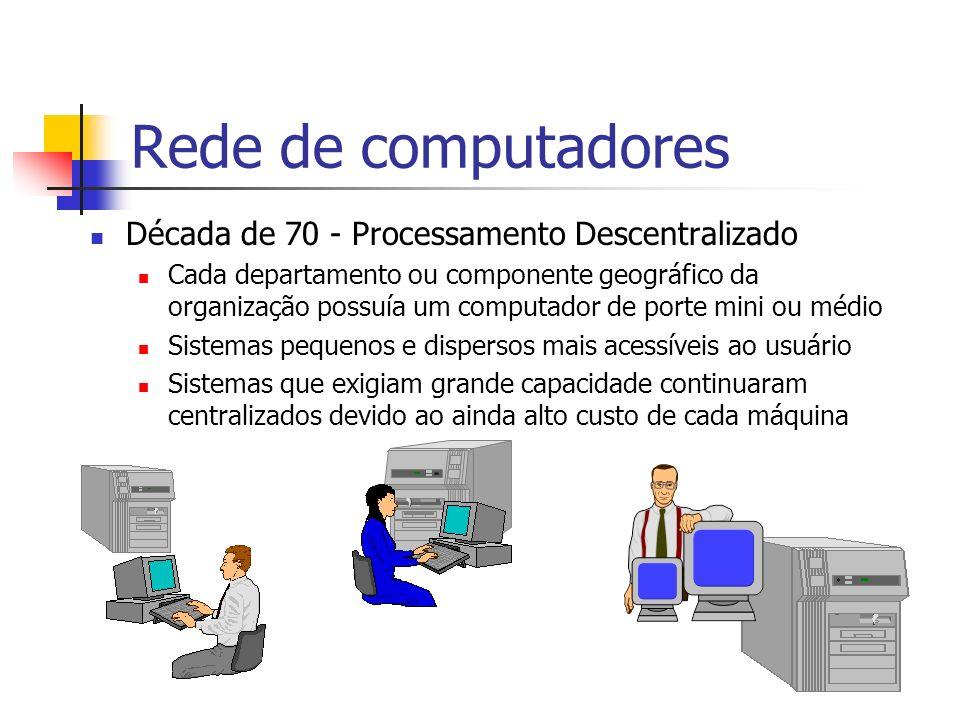 Rede de computadores Década de 70 - Processamento Descentralizado