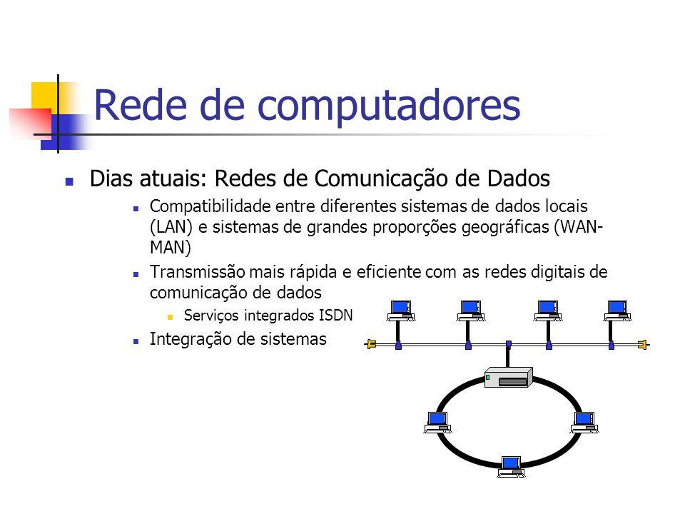 Rede de computadores Dias atuais: Redes de Comunicação de Dados