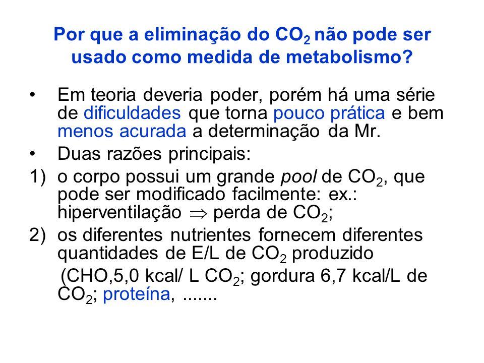 Por que a eliminação do CO2 não pode ser usado como medida de metabolismo