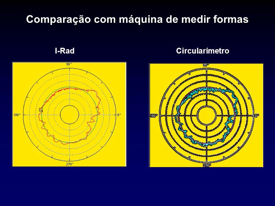 Comparação com máquina de medir formas