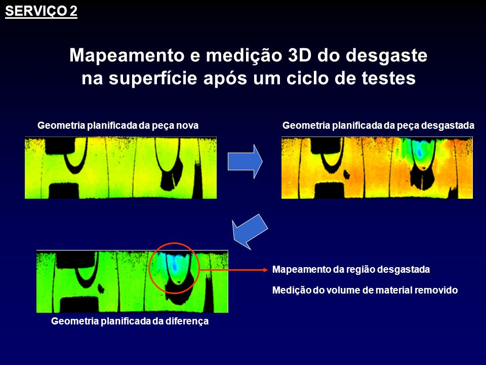 SERVIÇO 2Mapeamento e medição 3D do desgaste na superfície após um ciclo de testes. Geometria planificada da peça nova.