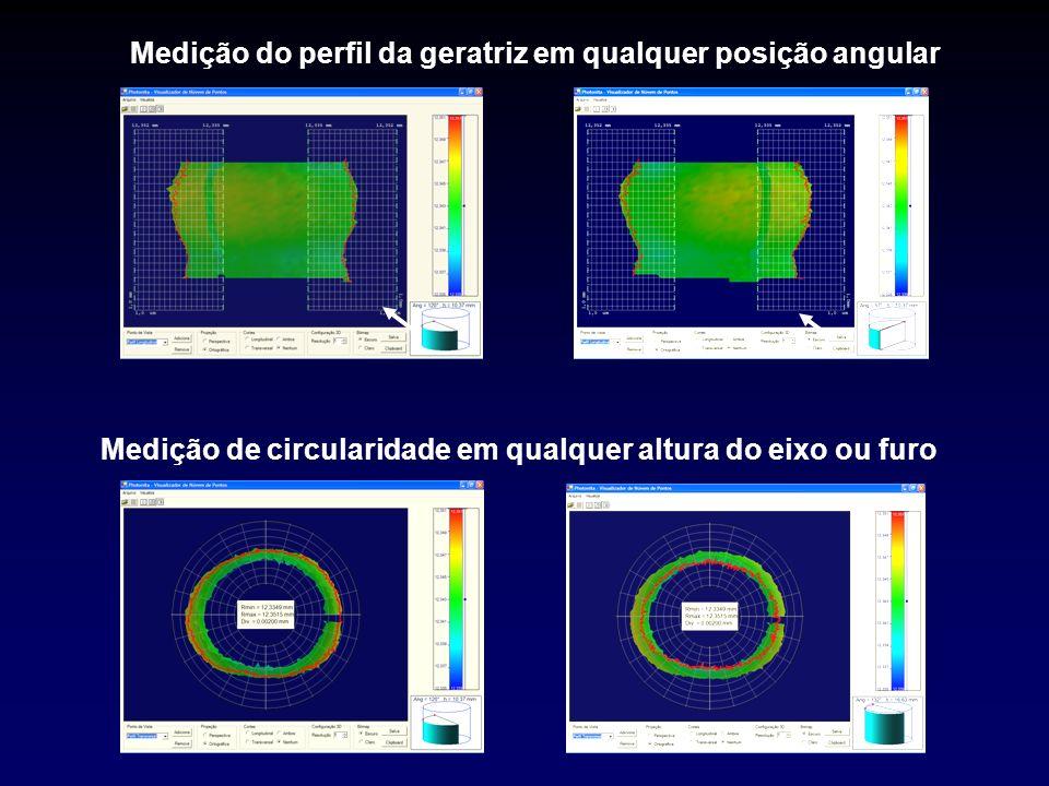 Medição do perfil da geratriz em qualquer posição angular