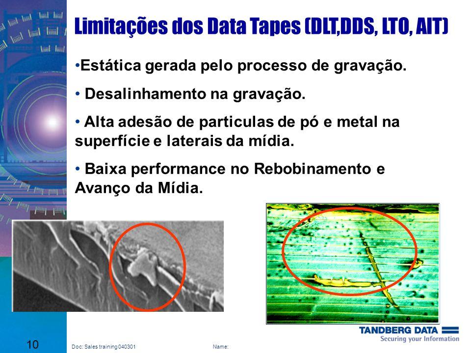 Limitações dos Data Tapes (DLT,DDS, LTO, AIT)