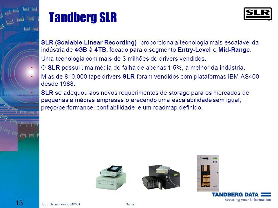 Tandberg SLR