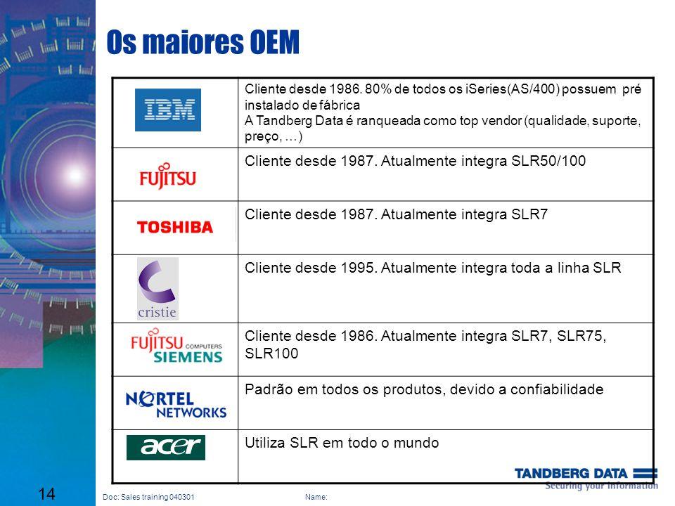 Os maiores OEM Cliente desde 1987. Atualmente integra SLR50/100