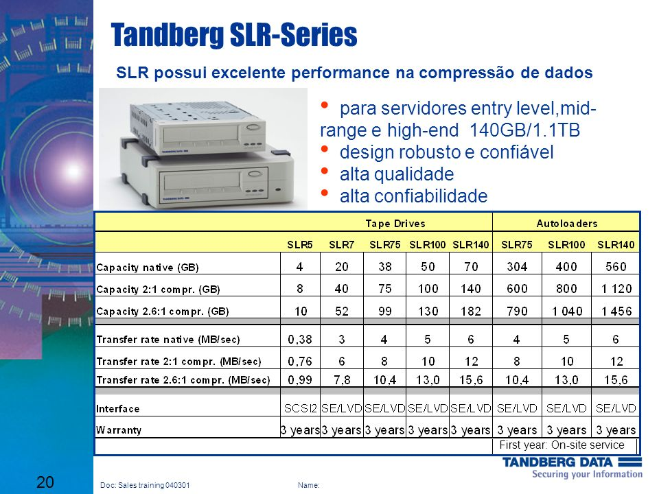 Tandberg SLR-SeriesSLR possui excelente performance na compressão de dados. para servidores entry level,mid- range e high-end 140GB/1.1TB.