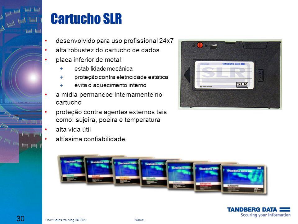 Cartucho SLR desenvolvido para uso profissional 24x7