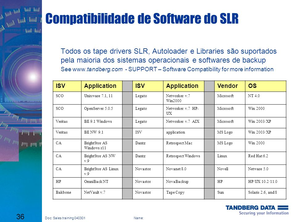 Compatibilidade de Software do SLR