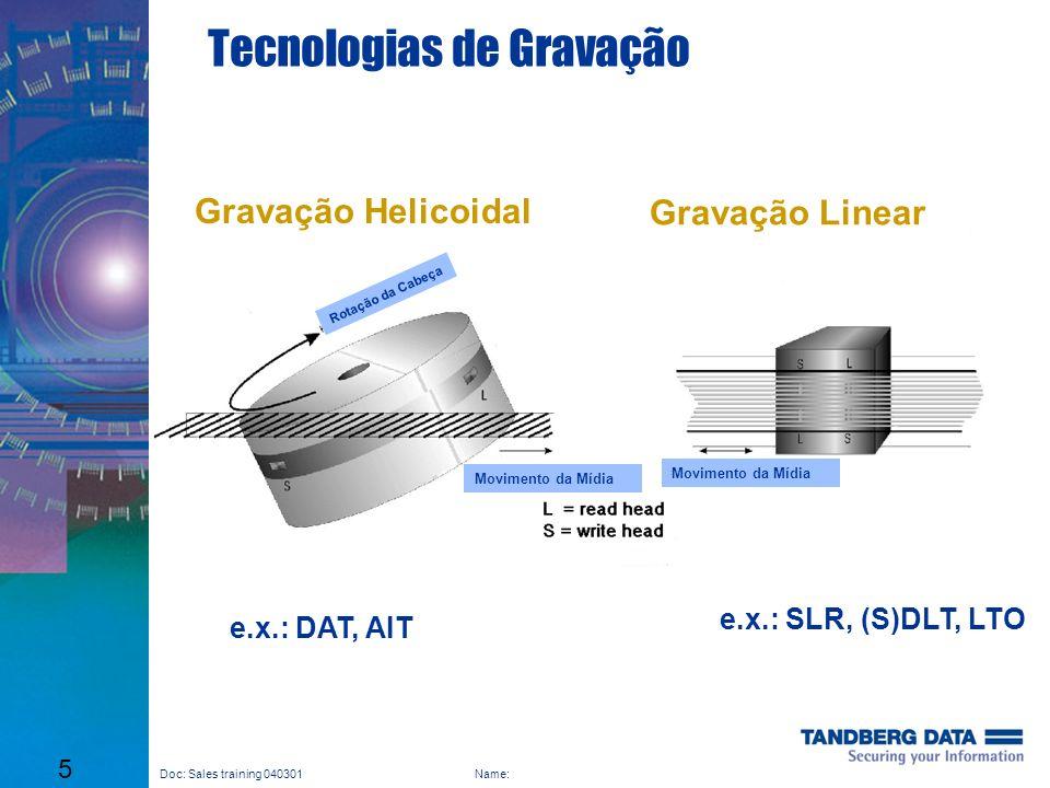 Tecnologias de Gravação