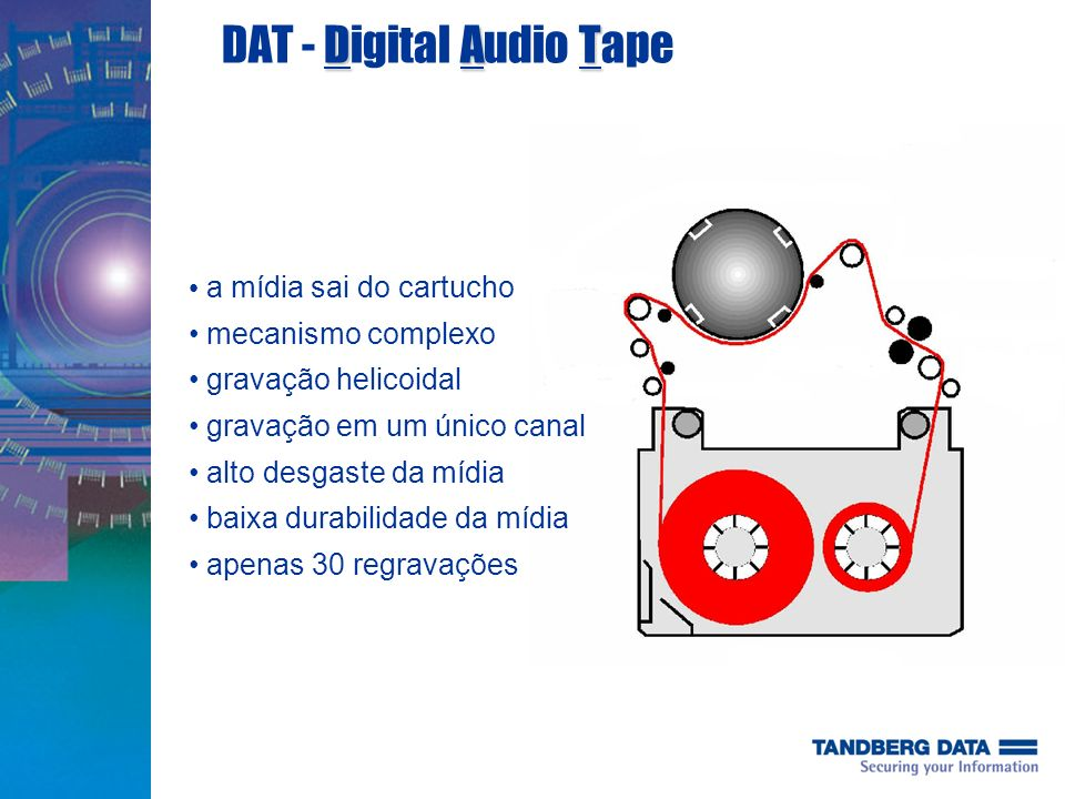 DAT - Digital Audio Tape